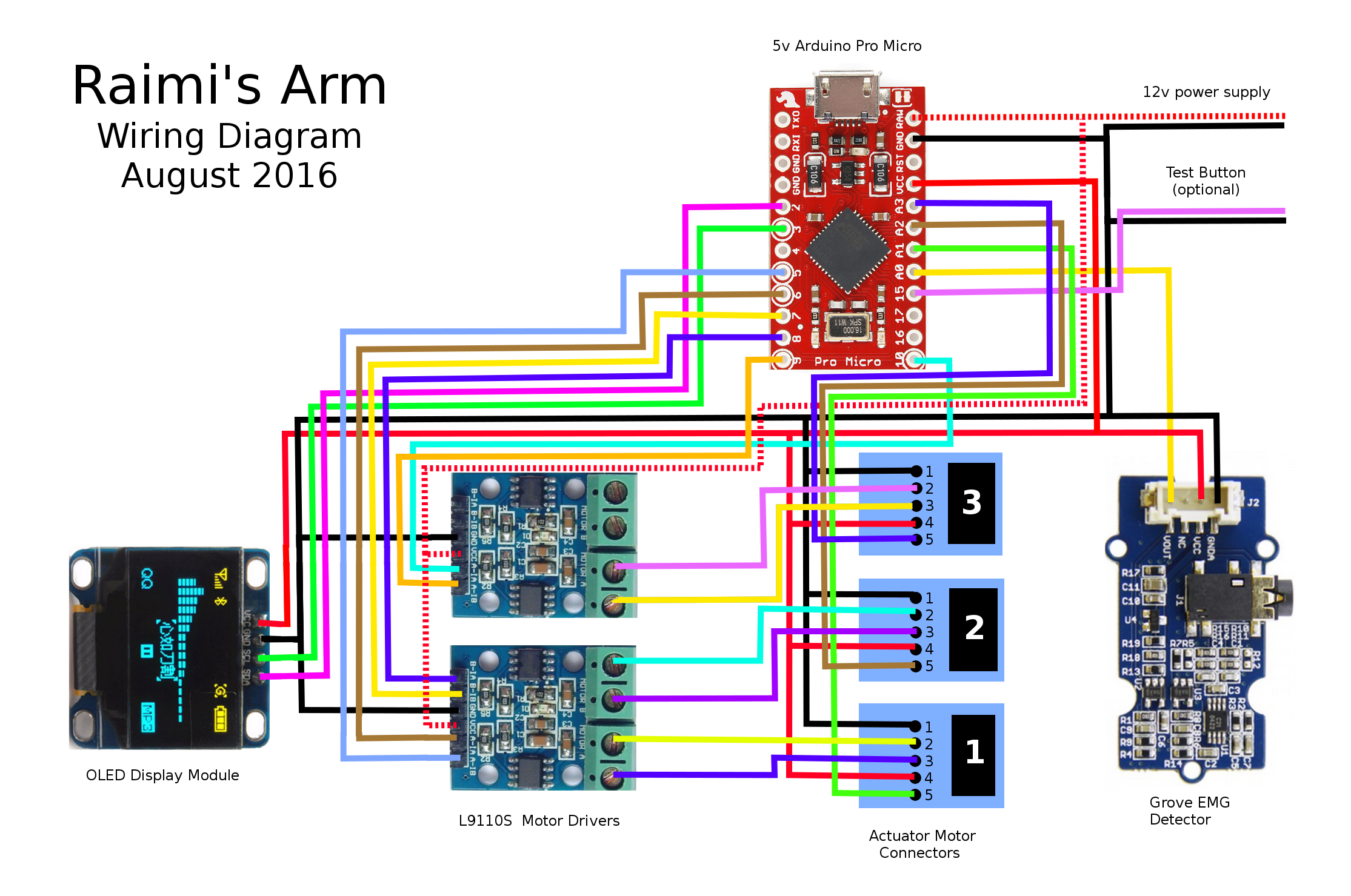Raimis Arm Bionic For Kids 12 Volt Linear Actuator Wiring Diagram Download