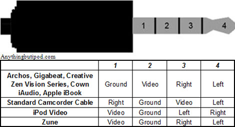 av headphone jack wiring diagram component video adapter hackaday io  component video adapter hackaday io