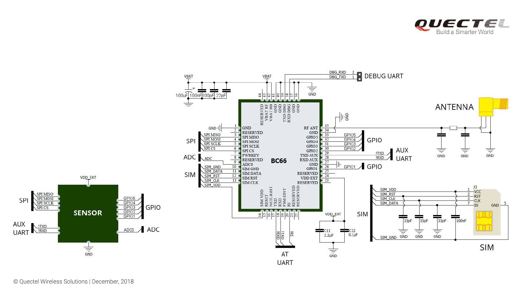 Gallery   Arduino-NB-IoT-Quectel-BC66   Hackaday io