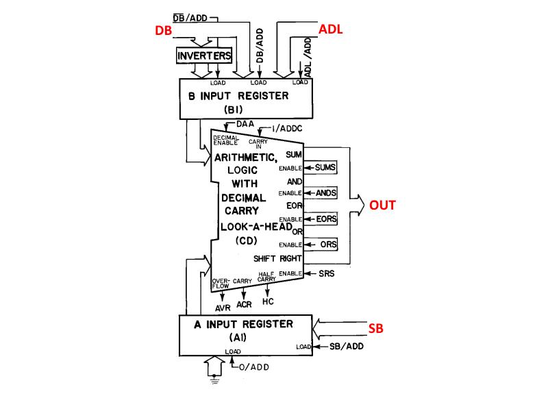 FPGA NES | Hackaday.io