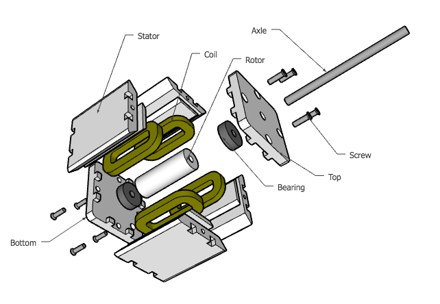 Induction Motor in addition Su carbs also Reciprocating Engineinduction Systems 16 in addition Teslas Electric Vehicle Technology Explained Video besides Yamada Diaphragm Pump Parts. on induction motor exploded view