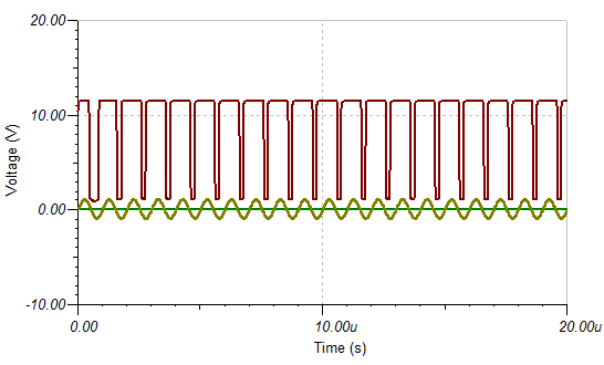 The Bipolar Junction Transistor RF Mixer | Hackaday io
