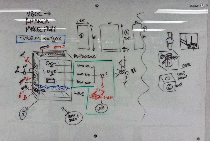 Project | Storm in a Box | Hackaday io