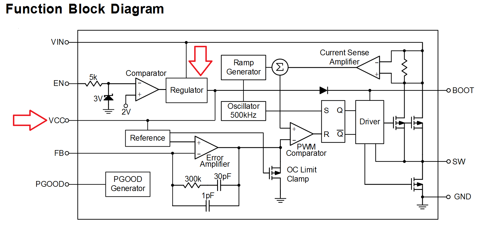 Project 1 W True Mppt 555 Timer Projects Solar Buck Converter Using Ne555 31 For The Astute And Long Term Memory Observer My Latest Greatest Hack Of This Rt8299 Requires An External Ldo Regulator To Power Pic Mcu Used