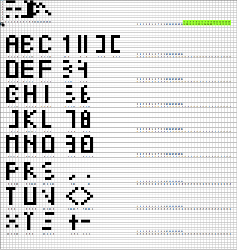New start, character generator tables in 144 Bytes  | Details