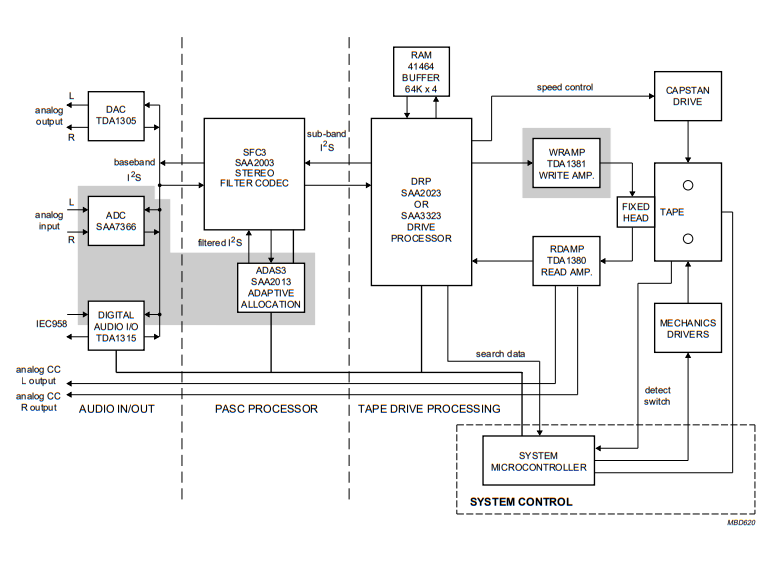 Project | DCC ing | aday.io on dcc block diagram, dcc wiring for switch machines, dcc wiring guide, dcc wiring for ho trains, dcc wiring basics, pa crossover diagrams, dcc wiring tips, dcc wiring examples, dcc wiring model railway layouts, dcc wiring ground throws, dcc bus wiring,