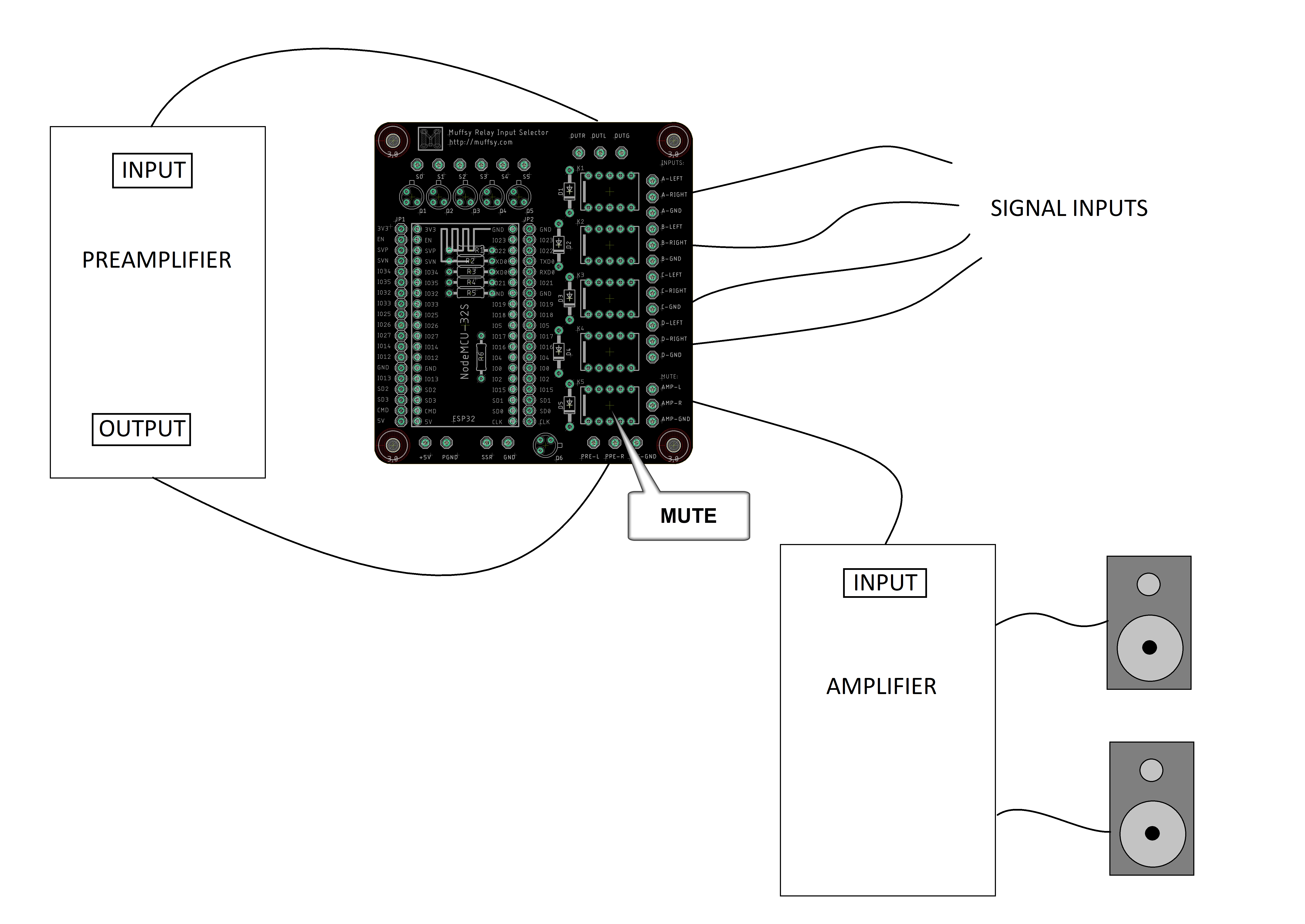muffsy stereo relay input selector