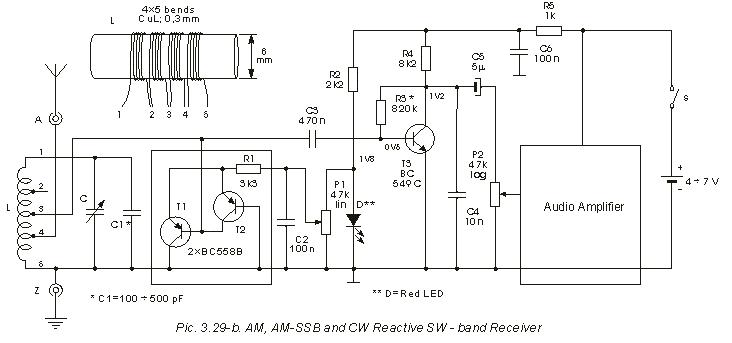 the franklin oscillator