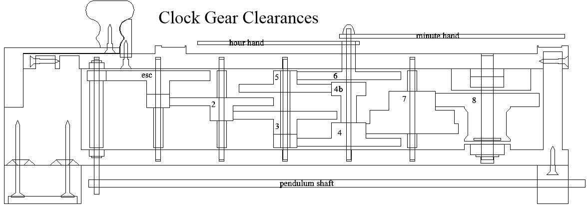3D Printed Pendulum Clock | Hackaday io