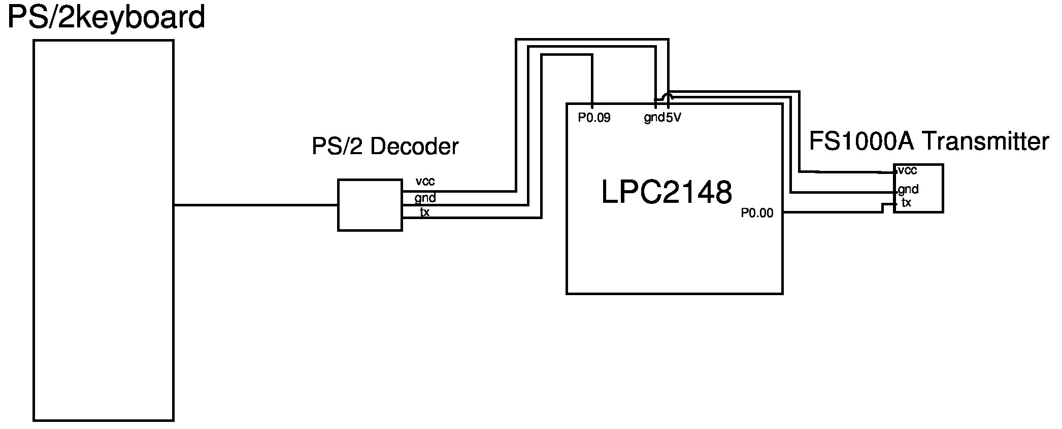 Instructions | An RF Adapter to Make a PS2 Keyboard Wireless
