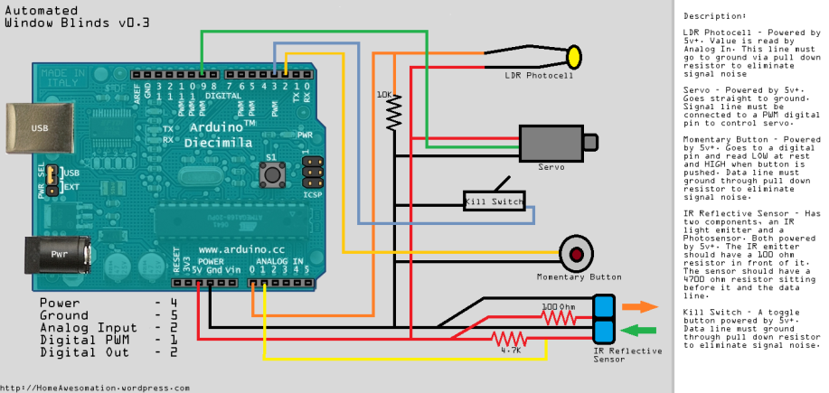 Model Train Control on Arduino : 5 Steps with Pictures