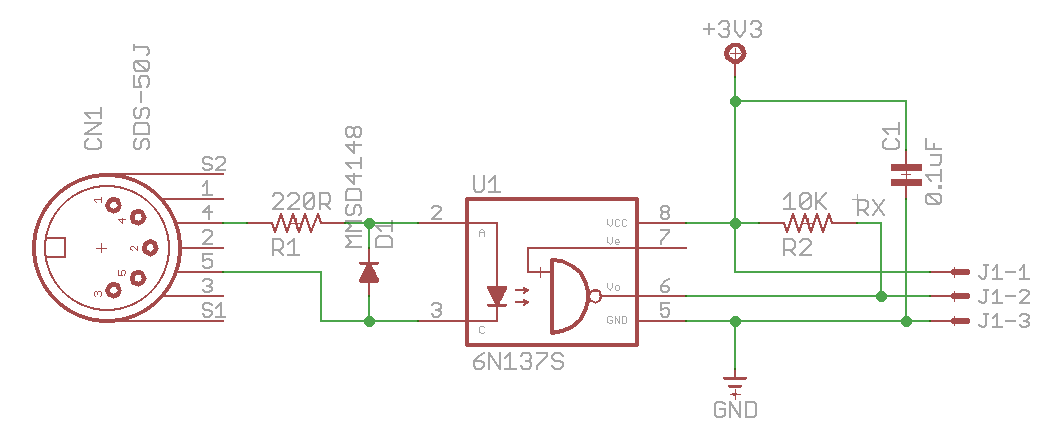 MIDI Converter | Details | Hackaday io