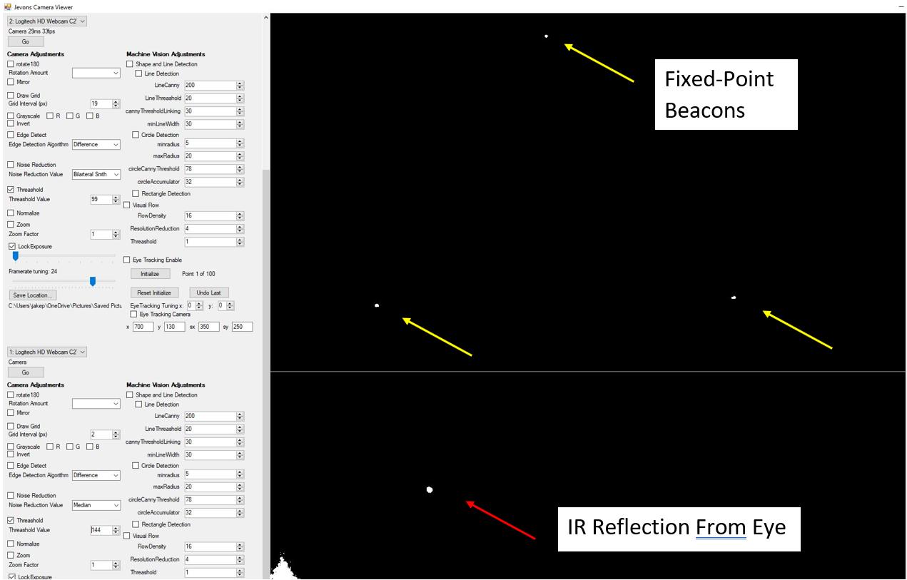 Low Cost Open Source Eye Tracking | Hackaday io