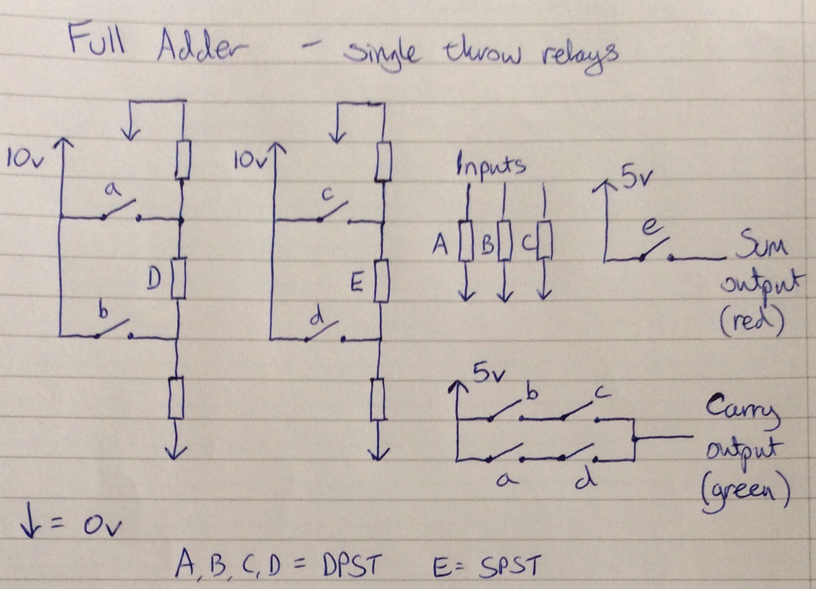 Full Adder Made From Reed Relays Details 4 Pin Relay Wiring Diagram The Rectangles Labelled With Upper Case Letters Represent Coils Corresponding Contacts Are Represented Using Lower