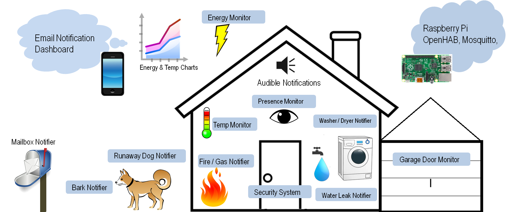 Security of wireless home automation systems a world beside tcpip ccuart Images