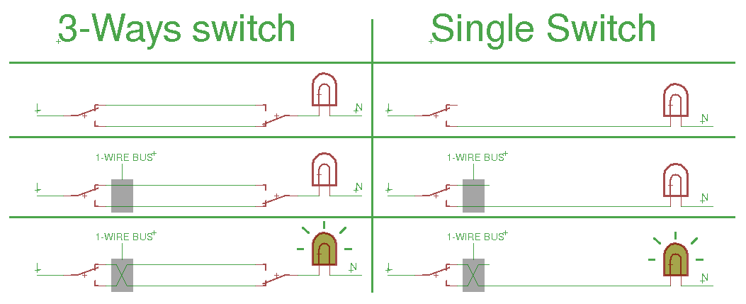 Low cost Smart Switch | Hackaday.io