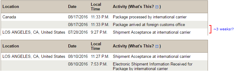 Shipment Info Received By Post Office Everything About News And Chinese Pcb Shipping Take Similar Time Frame Automatic Audio Source Switching Aday Io