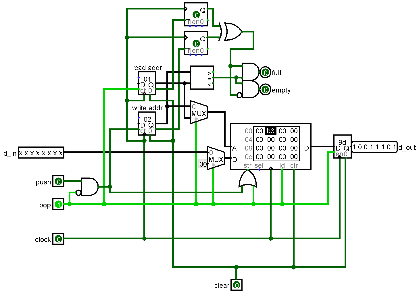 Mucpu An 8 Bit Mcu Here Is A Logicsim Circuit File Implementing Full Adder Click Fifo Stack With Less Documentation Of Circuitry