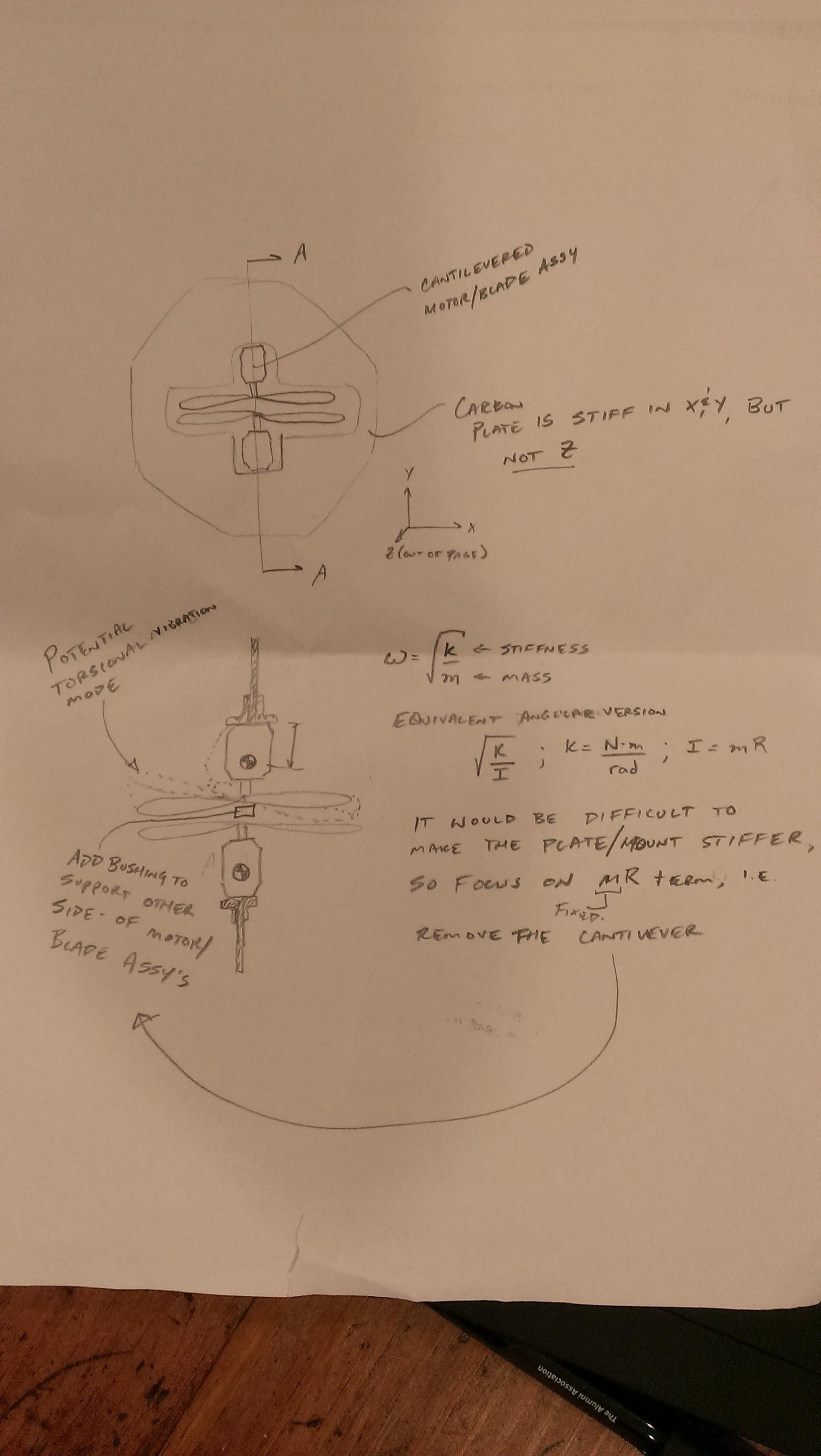 1840 x 3264 jpeg 769kB, Project logs • GimbalBot • Hackaday.io