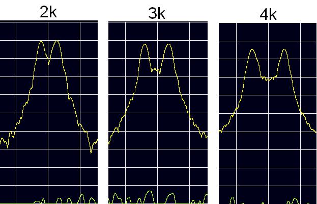 FSK variations in RF spectrum analyzer | Details | Hackaday io