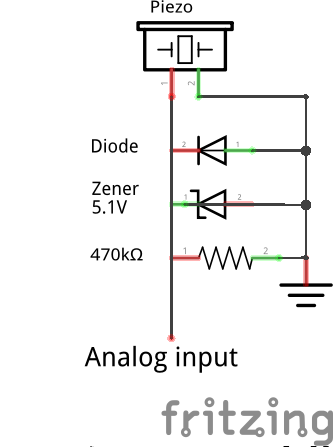 Instructions on zener diode code