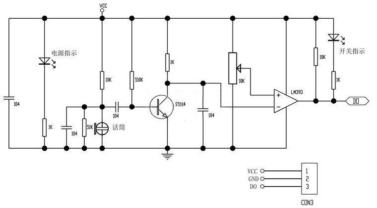 wikit  programmable hardware with flowchart