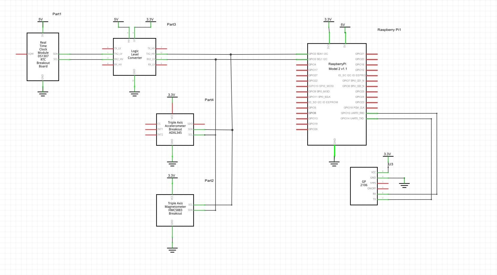 Wiringpi2 Python Tutorial