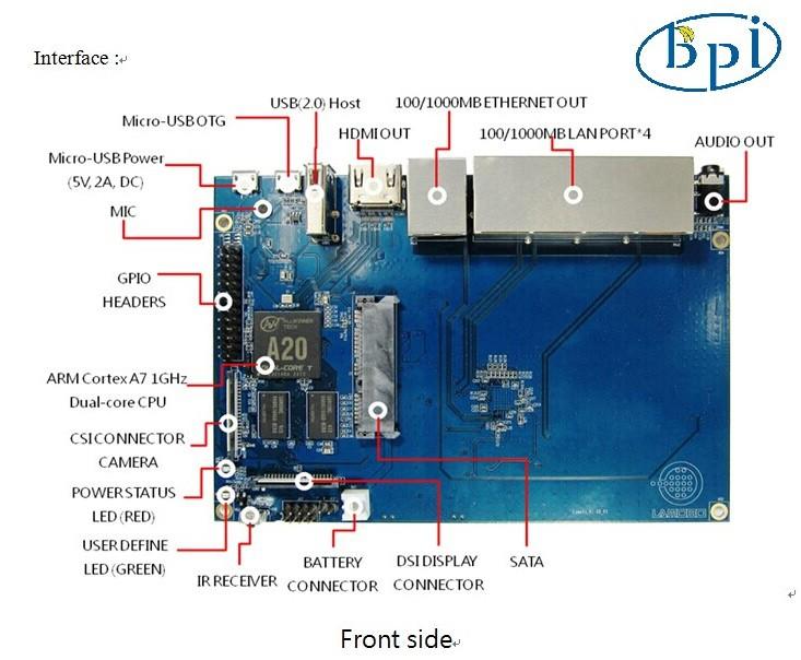 banana pi bpi r1 open source smart home router. Black Bedroom Furniture Sets. Home Design Ideas