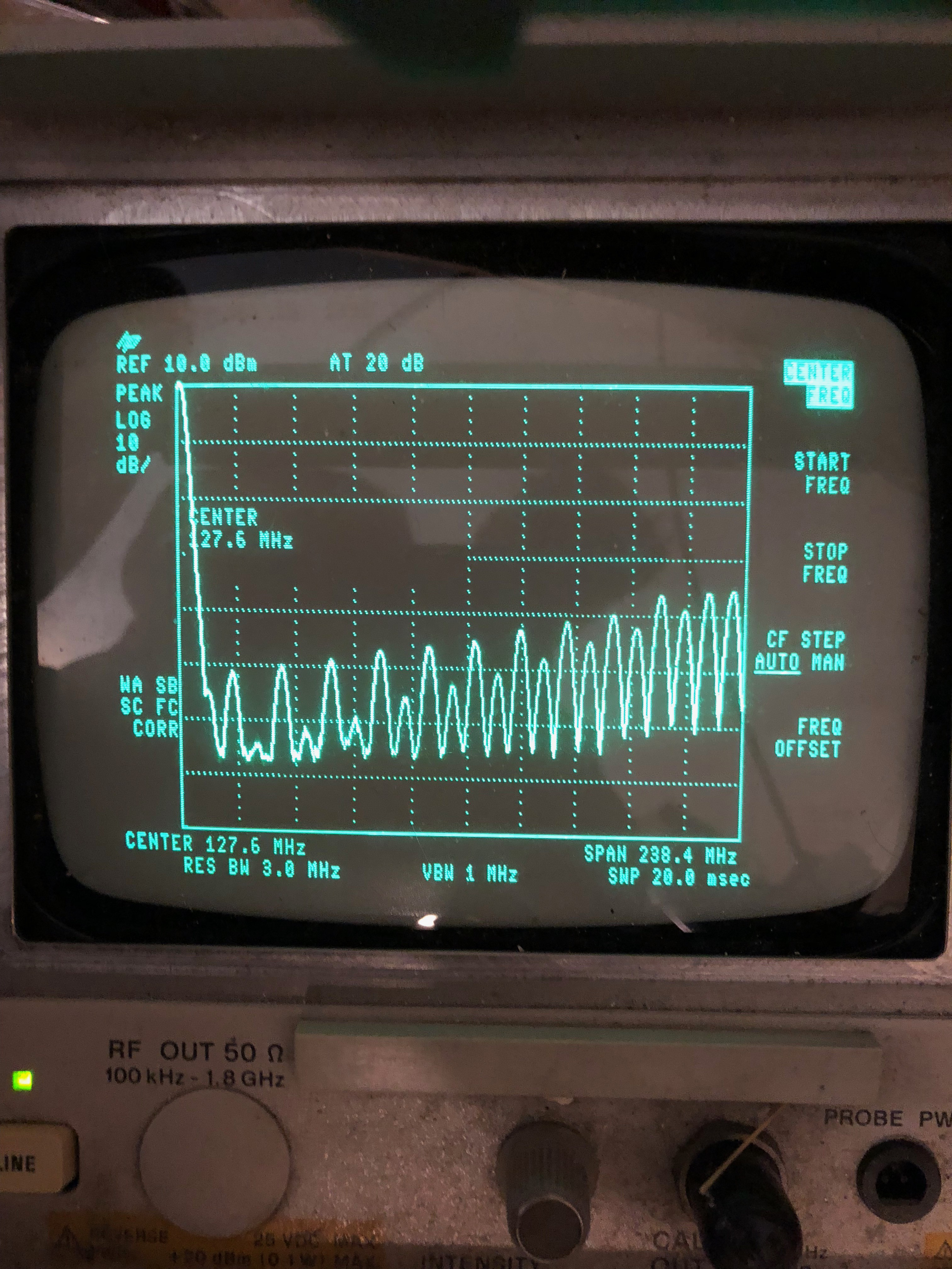 Gps Disciplined Xcxo Above Schematic This 100 Mhz Crystal Oscillator Has A 10 Db 50 Now That Second Harmonic Is Knocked Right Down Under Im Not Sure Whats Up With The Higher Harmonics Starting To Drift But I Did Have