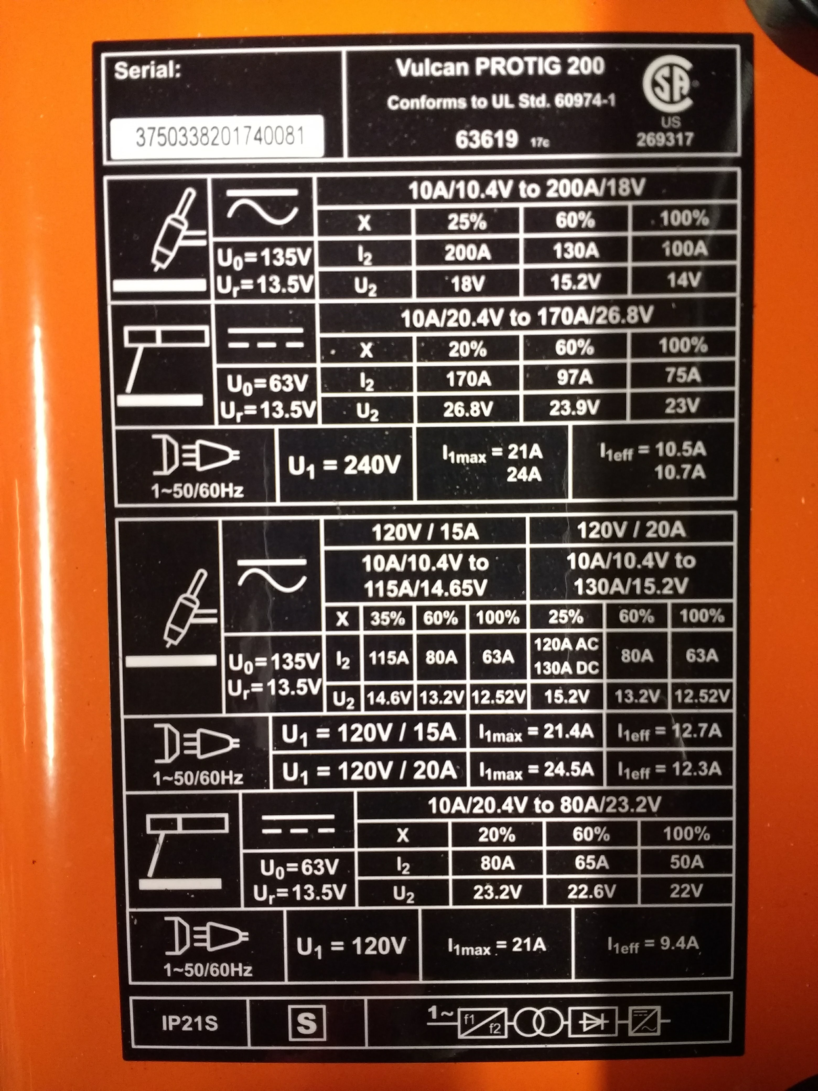Welding Machines - What is Duty Cycle & How is it Calculated?