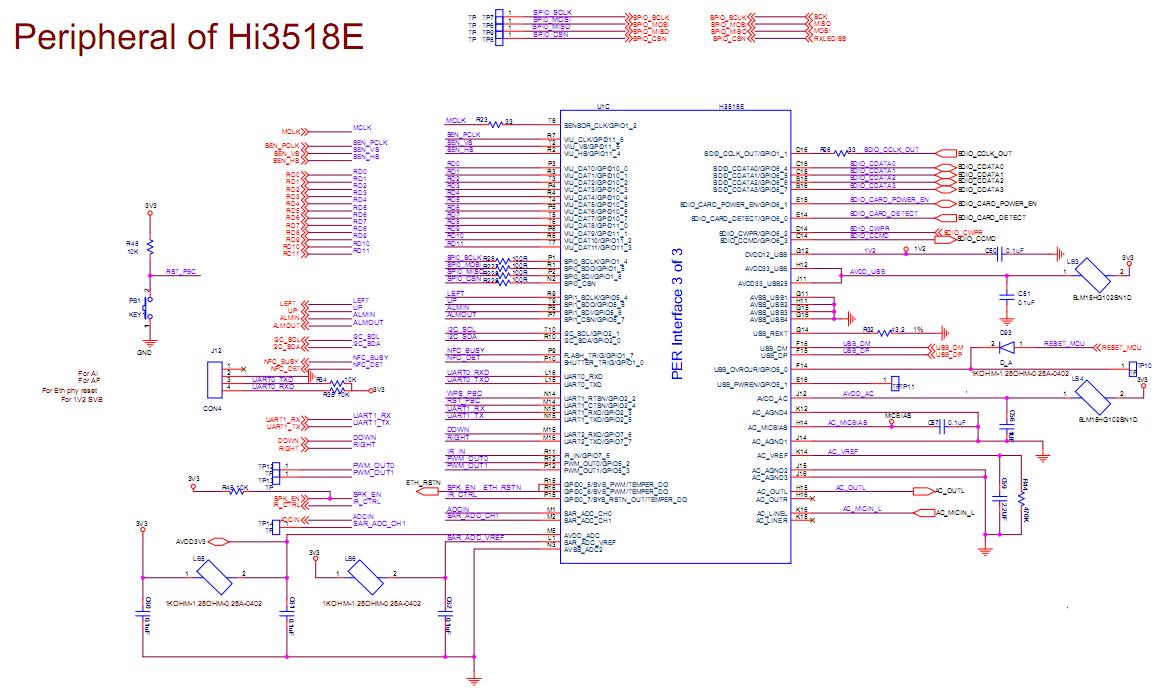 HICAT.Livera V0.1 Hardware Schematic | Details | aday.io on