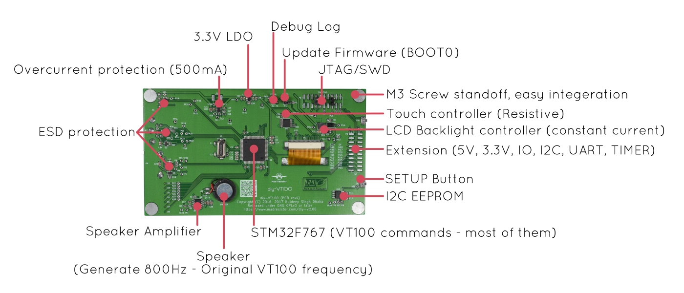 Diy Vt100 A Miniature Hardware Terminal Caigcircuitwriterpen Click Image To See Larger View Logs