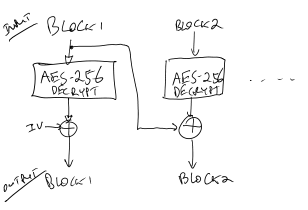 AES-256 Is Not Enough: Breaking a Bootloader | Details