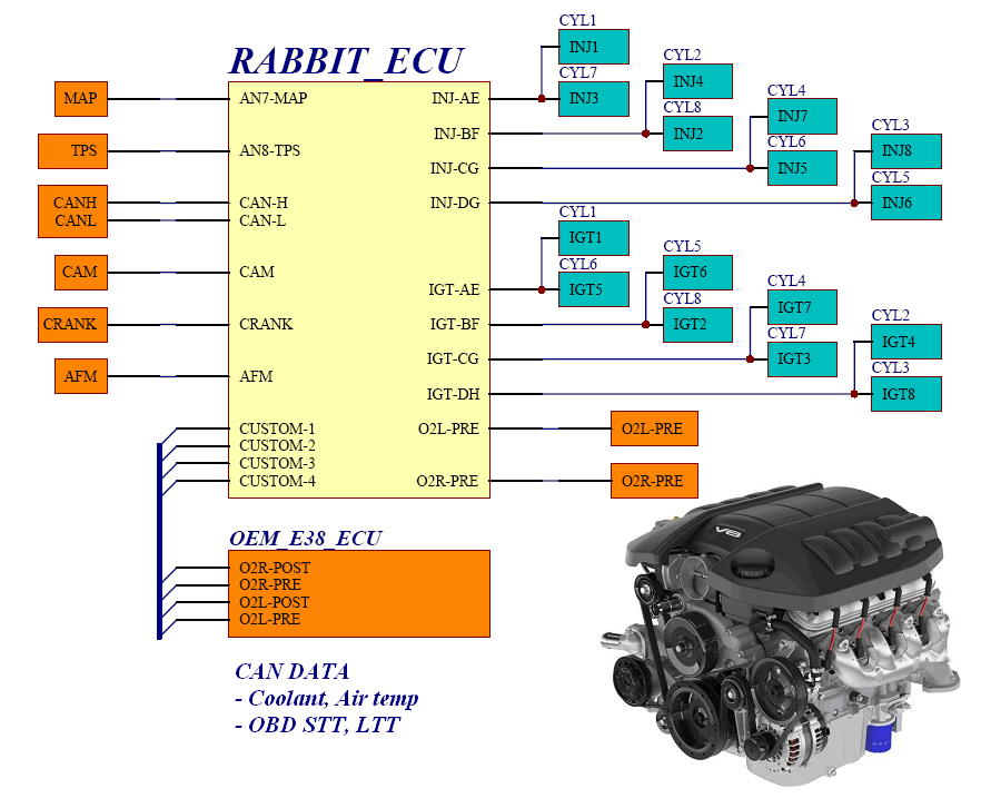Wire Diagram: Z18xe Engine Wiring Diagram