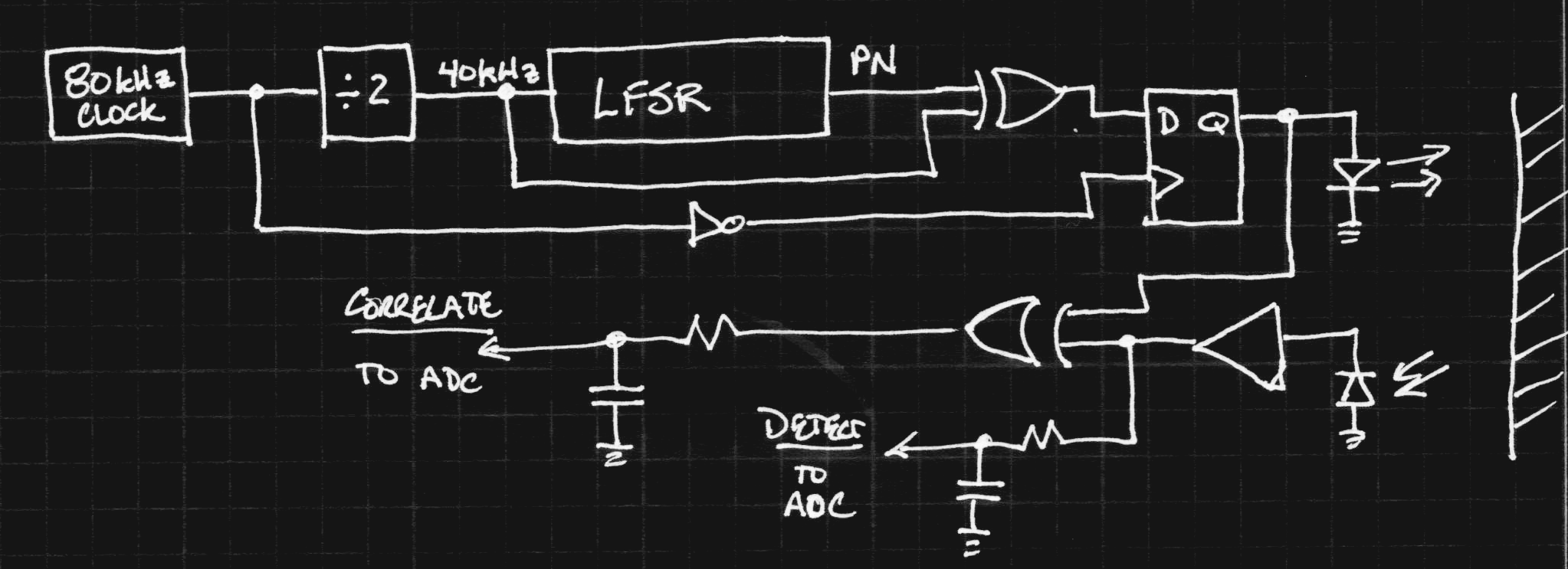 Spread Spectrum Ir Proximity Sensor Module Audio Analyzer Circuit Led 03 120x120 The Top Of Diagram Is Transmit Chain An 80 Khz Clock Divided By Two To Yield 40 Fed Into A Linear Feedback Shift