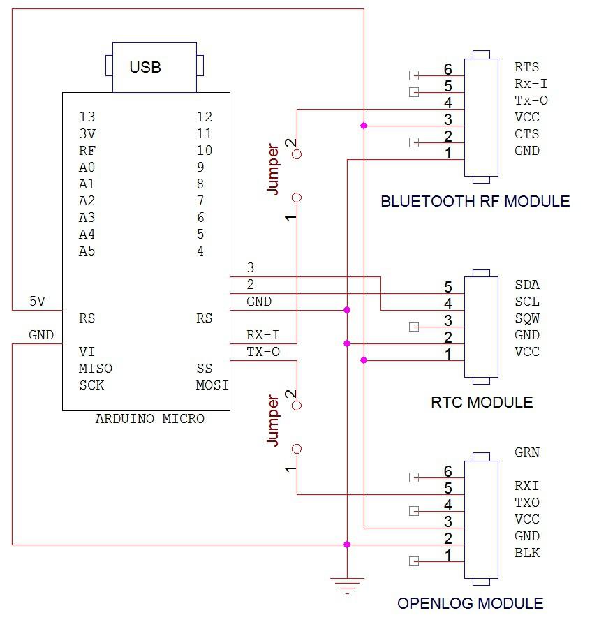 software – bluetooth module programming