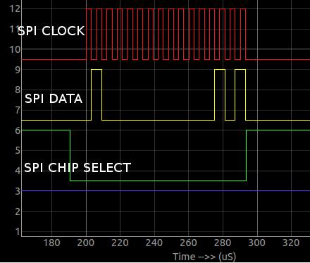 Ad633 amplitude modulation