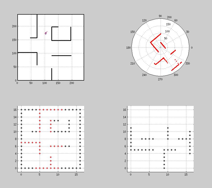 Pixel-Map-Matching Algorithm For LiDAR