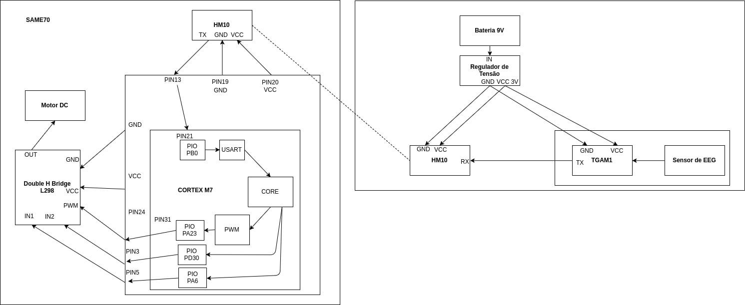 Brain Controlled Robot H Bridge Block Diagram Projects Detailed