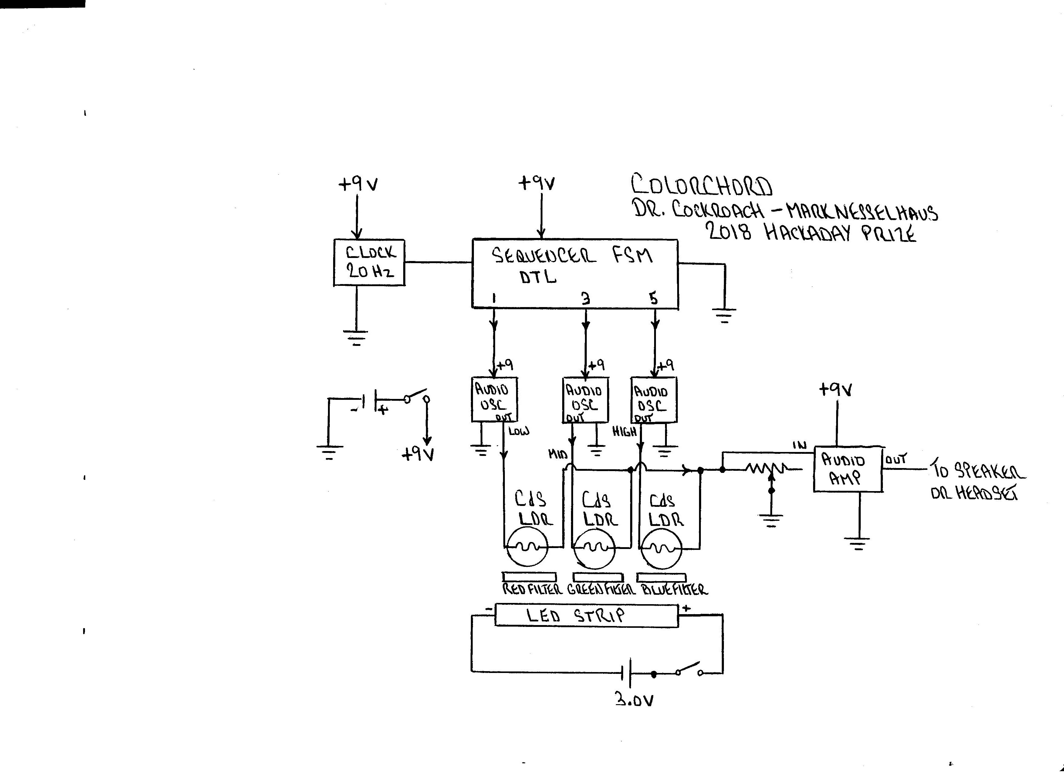 Block Diagram At Long Last Details Io Drawings Because Anyone Who Wants To Give This A Try Can Choose What Ever Circuits They Want Use For Each Its So Easy Caveman Do It D