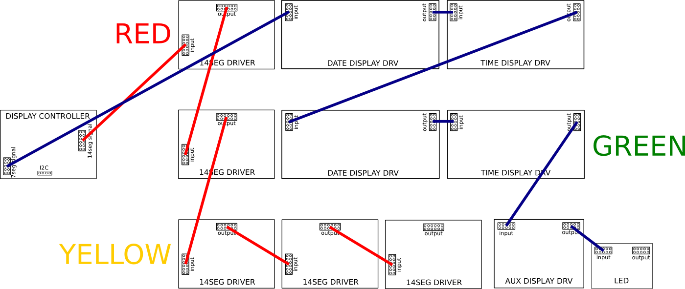 Instructions Back To The Future Time Circuit Clock 7 Segment Wiring Diagram Red Wires Are For 14 Displays Blue