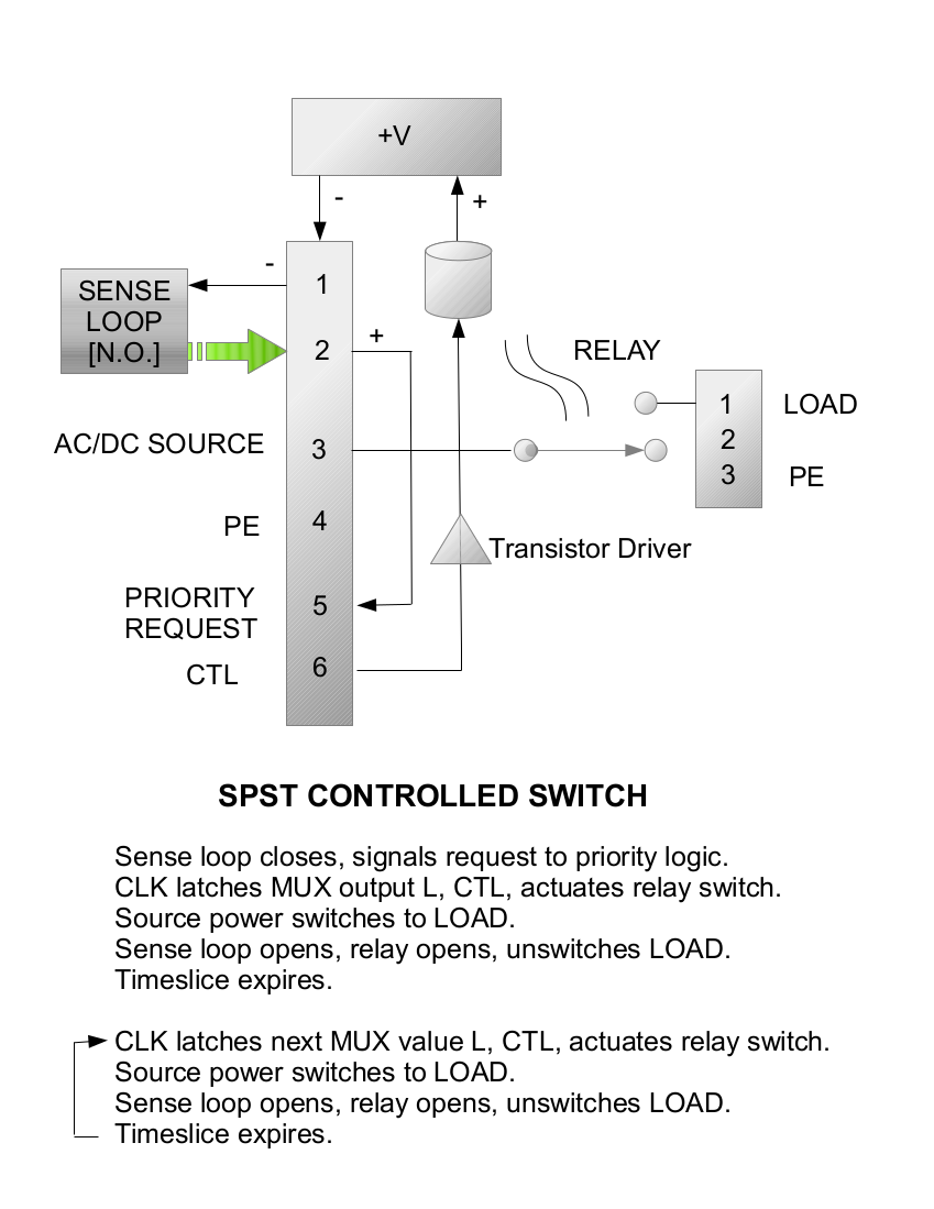 Pump Control Switch Details Relay Latch Above Shows 7477 Clocking Between Variable Timeslices I Use A 2 Phase Retriggerable Monostable Concoction