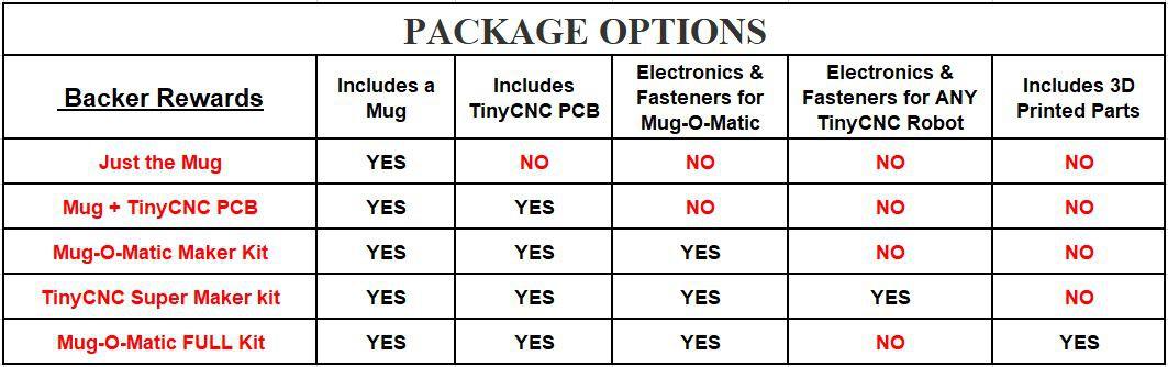 Mug-O-Matic: A Modular Tiny CNC   Hackaday io
