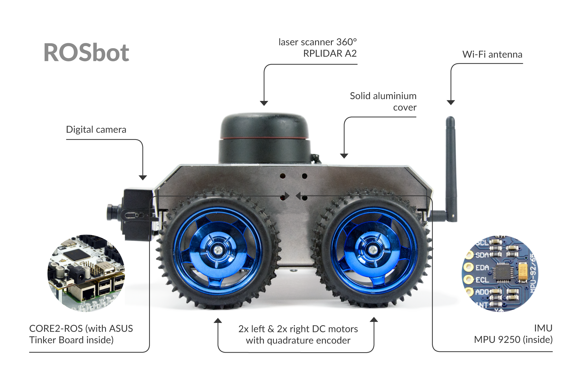 ROSbot - autonomous robot platform | Hackaday io