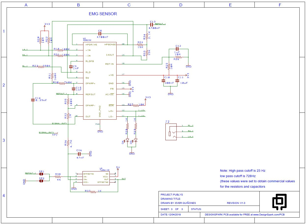 Project Publys An Open Source Biosensing Board Figure 2 Block Diagram Of The Proposed System For Emg Signal Circuit Shown In 5 Contains Configuration Sensor