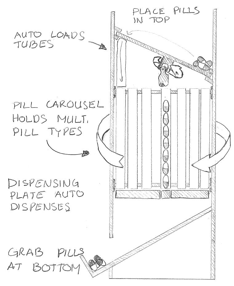 Project Pill Minder Automatic Pill Dispenser Hackaday Io