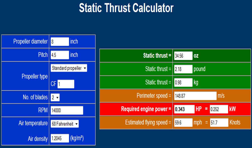 Brushless Motor Thrust Calculator