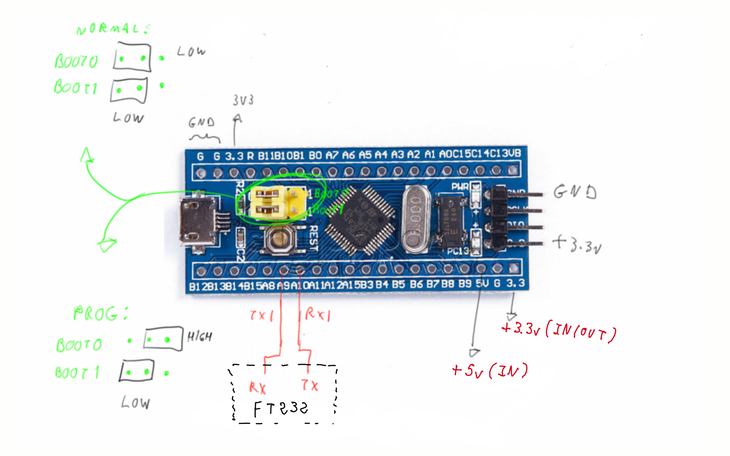Multiscope Inductance Meter Circuit Add Stm32 Support To The Arduino Ide