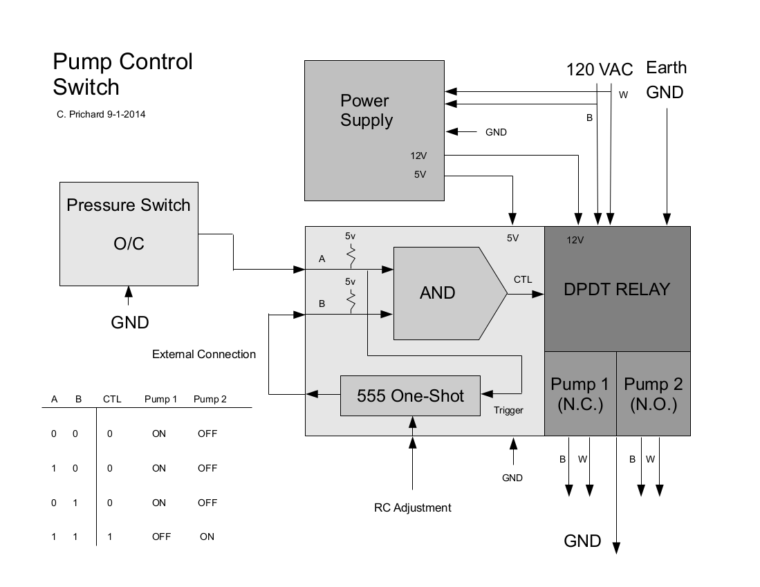 Pump Control Switch Details 555 One Shot Circuit