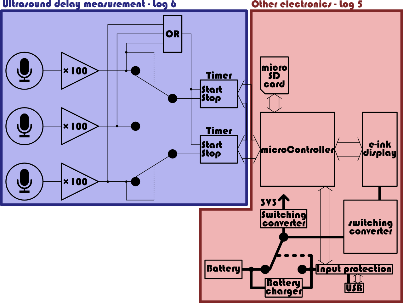 Project Squidpad This D0electret Condenser Microphone Schematicsvg Image From Block Diagram